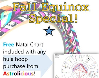 Natal Chart with astrological sign, planet and house identifcation