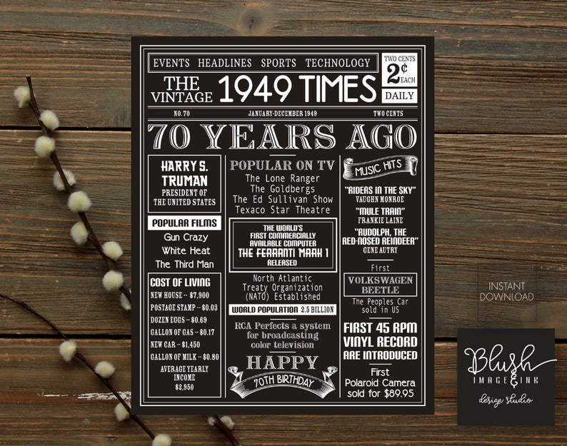 Dad/'s 70th Sign 70th birthday poster Seventy birthday party Turning 70 70th birthday gift for men 70th birthday banner Seventy years