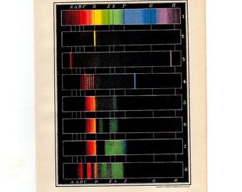 Color electricity light analysis chart black silver colored antique lithograph science print 1888 Rare ELECTROLYTIC DEPOSITS