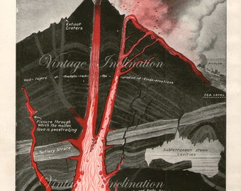 Antique Print, 1920, How The Fires Burst From The Earth, geology print, volcano, volcanoes