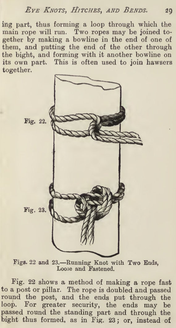 How to knot and splice ropes 158 pages illustrated printable etsy like this item fandeluxe Gallery
