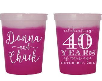 Th anniversary cup etsy