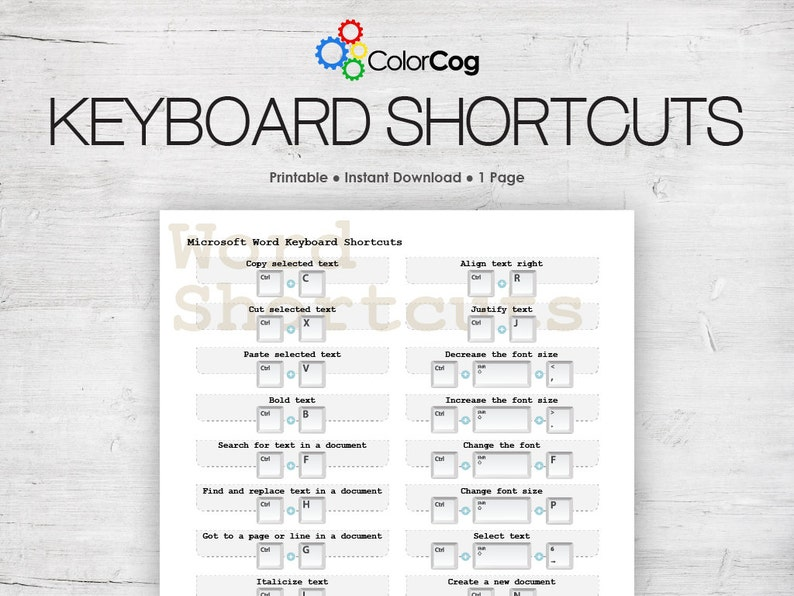 picture relating to Printable Keyboard named Microsoft Phrase Keyboard Shortcuts Printable PDF