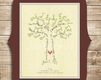 PRINTABLE Custom Family Tree Art | Typography Art | Personalized | Word Art | Wall Art | Genealogy | Anniversary Gift | Family Gift