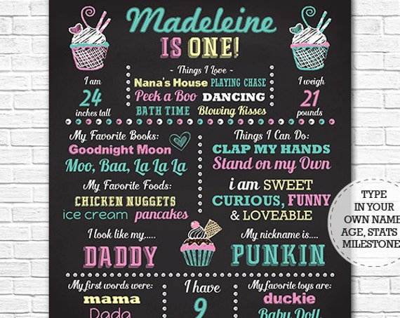 1st Birthday Chalkboard - Cupcake Chalkboard Poster - Sweet Shop Chalkboard - Photo Prop - Download & Edit in Adobe Reader at home