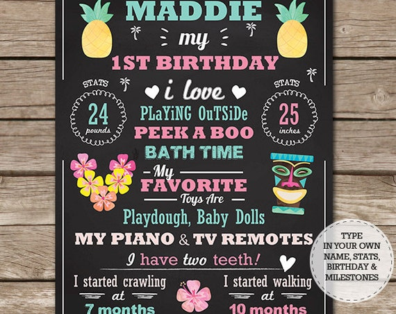 Luau Chalkboard Poster - Luau Birthday Chalkboard - Hula Chalkboard - Luau Party Sign - Download Now & Personalize in Adobe Reader at home