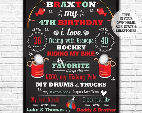 Fishing Birthday Chalkboard Poster - Fishing Birthday Party - Fishing Chalkboard - Instant Download & Personalize in Adobe Reader at home