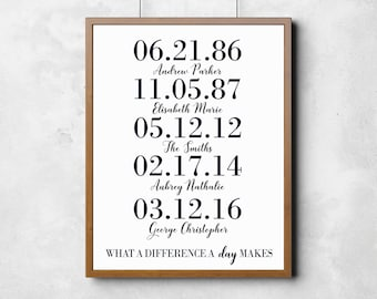 Art Print, What A Difference A Day Makes Art Print, Custom Family Date Print, Anniversary Gift for Her, Housewarming Gift, Custom Date Print