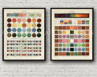 INSTANT DOWNLOADS SET Color Theory Color Wheel 8x10, 11x14 and 16x20 Late 1800s Repro Larousse Gift For Artist roygbv