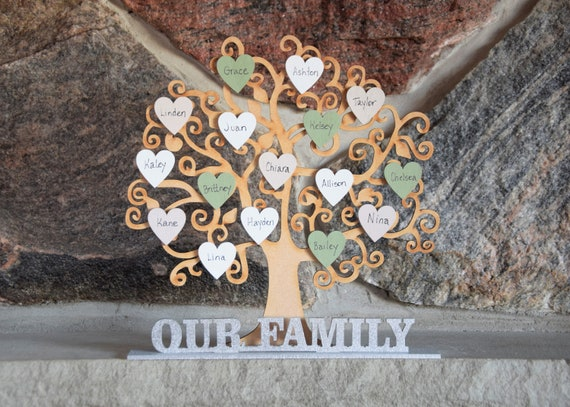 Personalized family tree gift