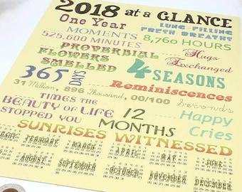 Inspirational Wall Calendar, Art Calendar, Gift for Her, Gift for Him, Grandmother's Gift, Christmas Gift, Wall Art