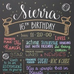 "Sweet Sixteen custom ink drawing, chalkboard style on 18""x24"" canvas, the original Favorite Things Poster™"