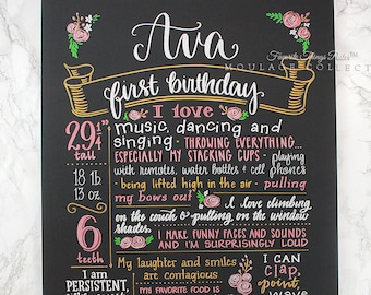 First birthday chalkboard style custom ink drawing, the original Favorite Things Poster™