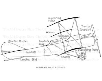 airplane diagram etsy rh etsy com General Aviation Aircraft Taking Off General Aviation Aircraft Engine
