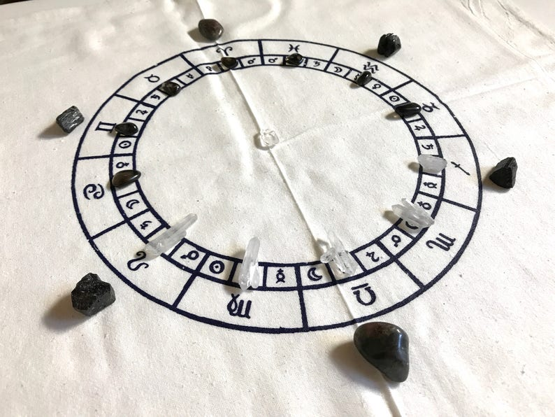 ASTROLOGY CHART--- Crystal Grid Cloth, stone casting cloth, alter cloth ---  100% cotton, natural textile, sacred geometry