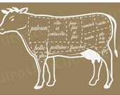 Euro Stencil Design French Butcher Beef Cuts Stencil Label used for burlap pillows, bedding, sign painting 12 x 18 inches