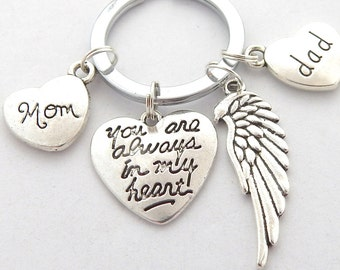 Memorial Keychain, Sympathy Gift Mother, SYMPATHY KEYCHAIN, Loss of mom, Mom Remembrance Keychain, In memory of, You are always in my heart