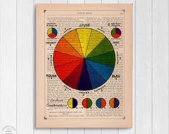 French Victorian Color Wheel Diagram Upcycled Antique Book Page Print/ Prime Color Theory Vintage Hand Drawn Art Print Unframed | Ambercurio
