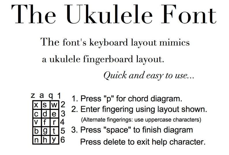 Admirable Uke Fingering And Chord Diagram Font Notate Ukulele Diagrams Etsy Wiring Cloud Nuvitbieswglorg