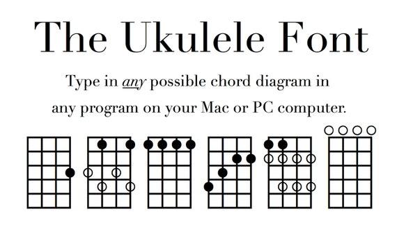 Uke fingering and chord diagram font notate ukulele diagrams ccuart Choice Image