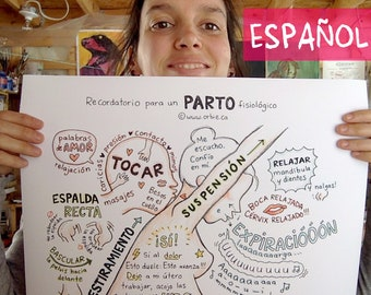 """ES - SPANISH - Poster Cheat sheet for physiological birth A2 (17"""" X 24"""") to hang for midwives, nurses, doulas, yoga teachers, kinesiologists"""