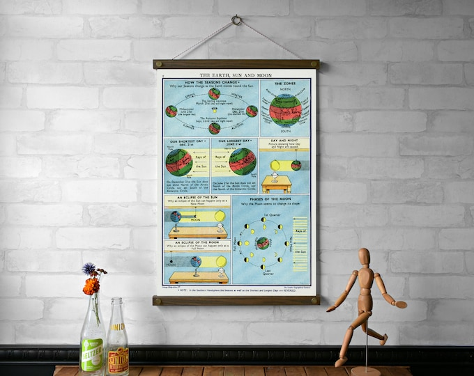 Earth, Sun & Moon Chart Wall Hanging, Canvas Print and Wood Poster Hangers, Vintage Pull Down Chart Reproduction with Brass, Eco Friendly
