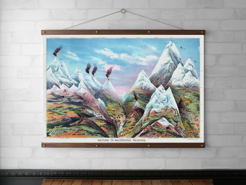 Mountains Geography Chart Wall Hanging Wood Poster Hangers image 0