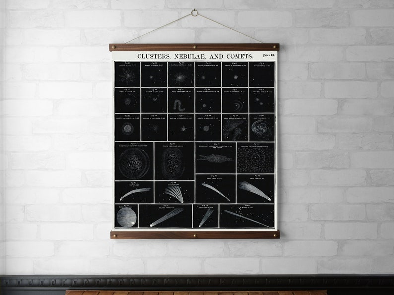 Comets Chart Wall Hanging Wood Poster Hanger Canvas Print image 0