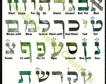 "Hebrew alphabet-pdf file-17x17""-high resolution"