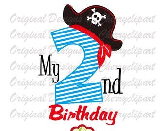 Birthdays & Numbers