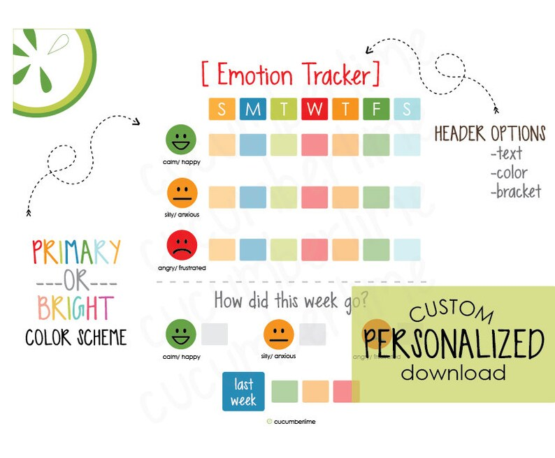 image about Emotions Chart Printable called Printable Feelings Tracker- Visible Chart, Be Content, Inner thoughts List, Patterns Cure, Behaviors Chart, Down load