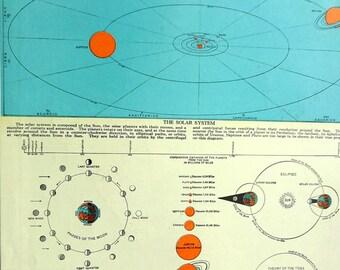 1939 Solar System & Planets, Original Vintage Space Astronomy Atlas Print