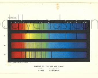 1890's Spectrum of Light for Sun & Stars, Original Vintage Space Astronomy Print