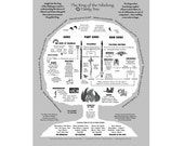 Black and White - Ring of the Nibelung Family Tree