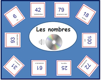 image about Printable French Flashcards called French flashcards Etsy