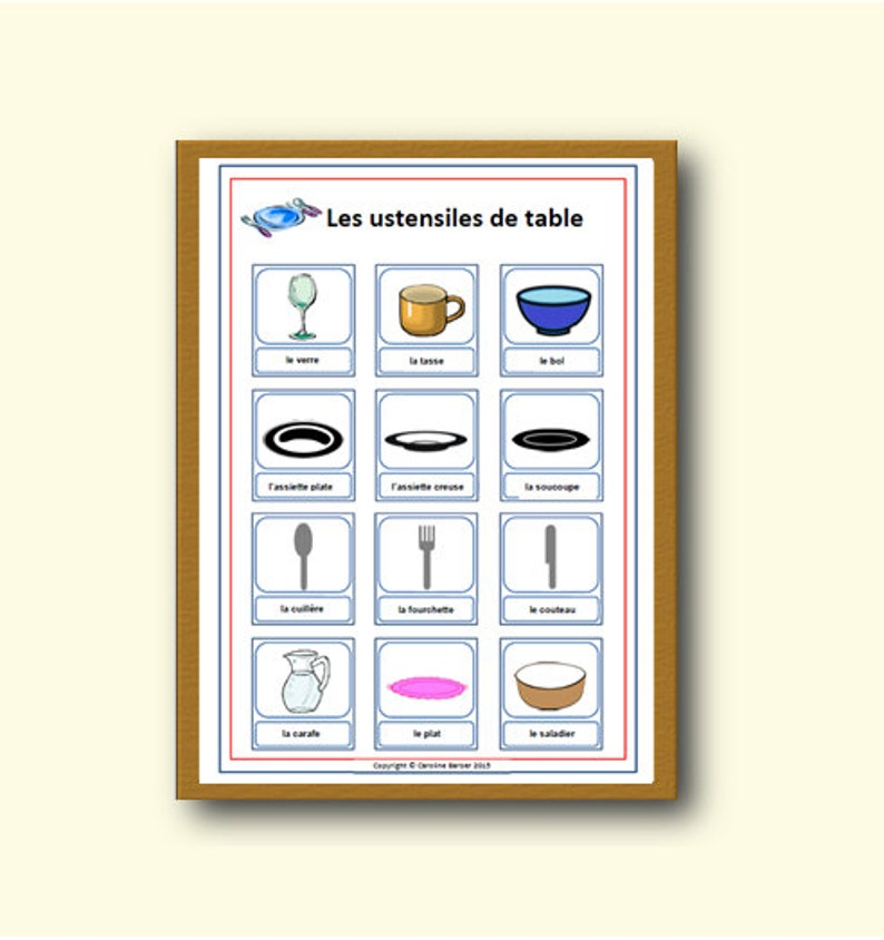 Kitchen Item Words French Posterlearn Daily Vocabulary In Etsy