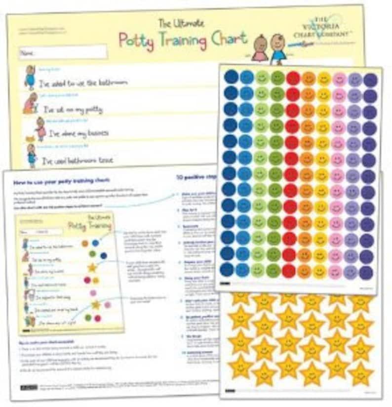 Potty Training Reward Chart  The Ultimate Potty Training image 0