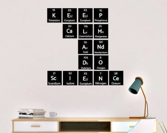 Periodic Table - Keep Calm and Do Science