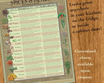 Healing Herbs & Spices Kitchen Chart | Etsy