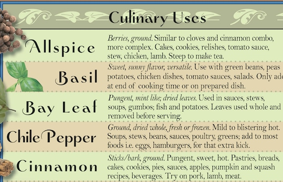 Healing Herbs & Spices Kitchen Chart