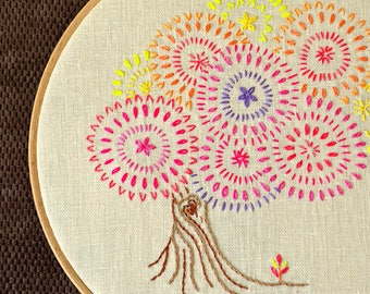 Embroidery Pattern Beginner Level Pdf Hedgehog Diy Etsy