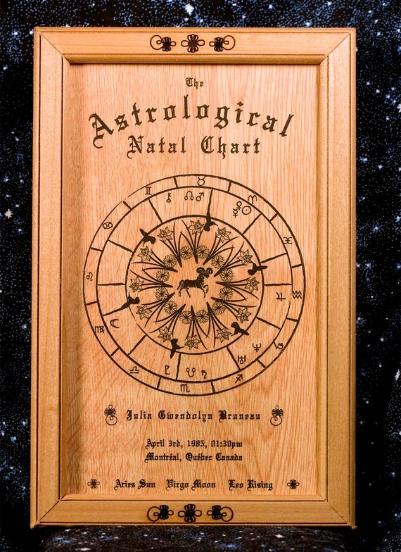 Items Similar To Astrology Wood Chart Aries Sun Sample Charts Are