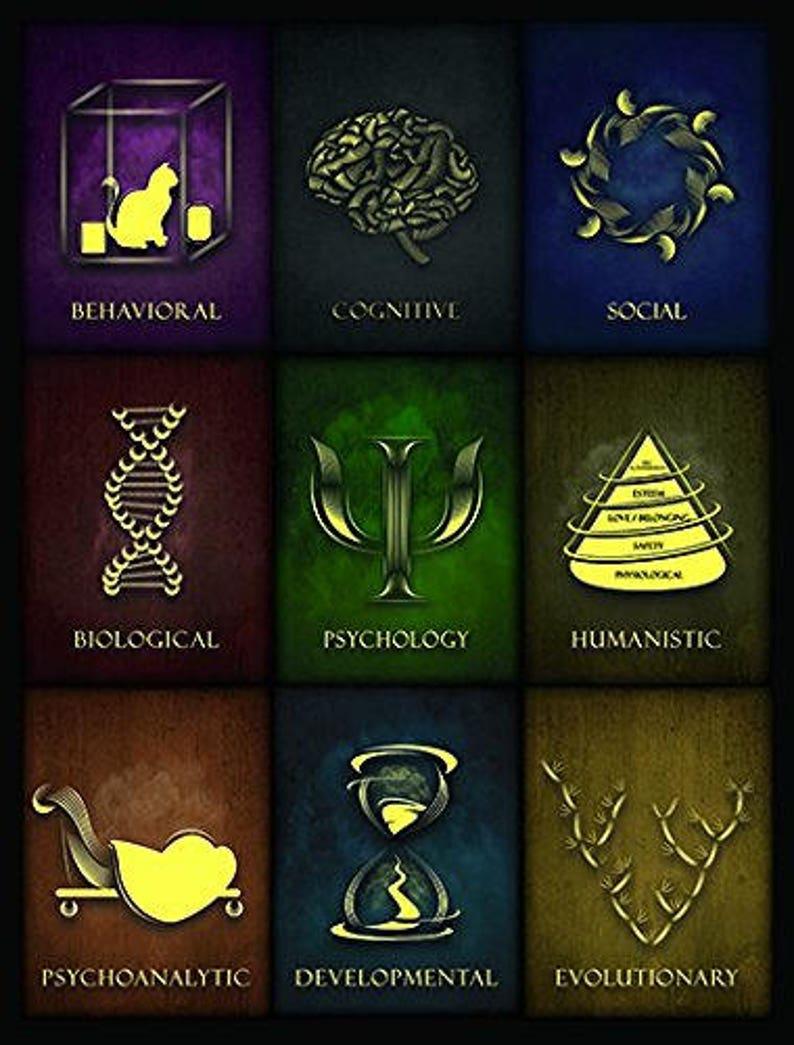 Psychology Poster Psychology Specialization Fields of image 0