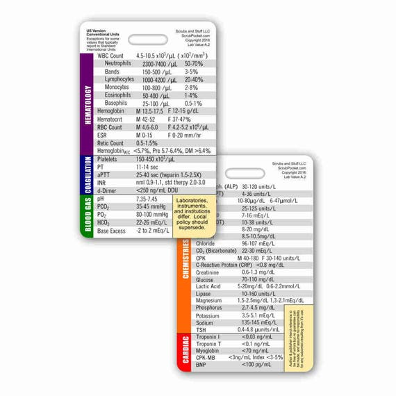 Handy image throughout printable nursing reference cards