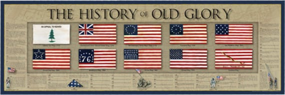 How Old Usa
