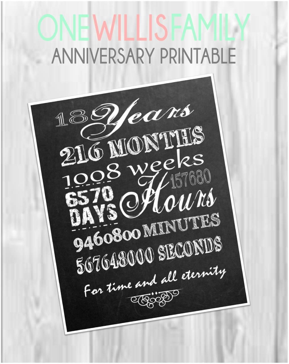 18 year anniversary printable: minutes hours seconds days ...