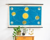 Vintage astronomy poster