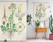 Purple floral botanical poster