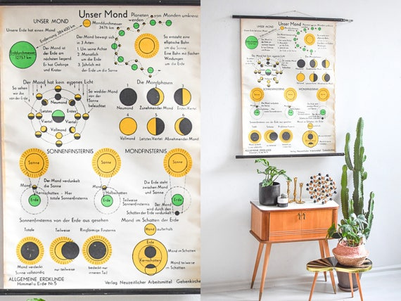 Astronomy Poster Roll Down Chart Educational Wall Art Kids   Etsy