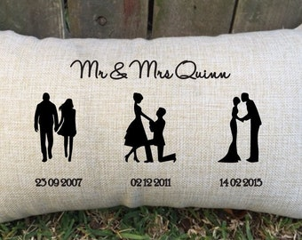 SILHOUETTE TIMELINE couples pillow perfect for bridal shower, cotton anniversary gift, wedding gift, engagement gift, best friend & keepsake